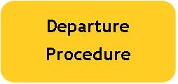 Click here for Information upon Departure